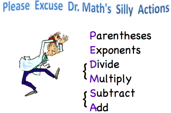 Dr. Math's Order of Operations