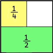A half plus fourth is three fourths