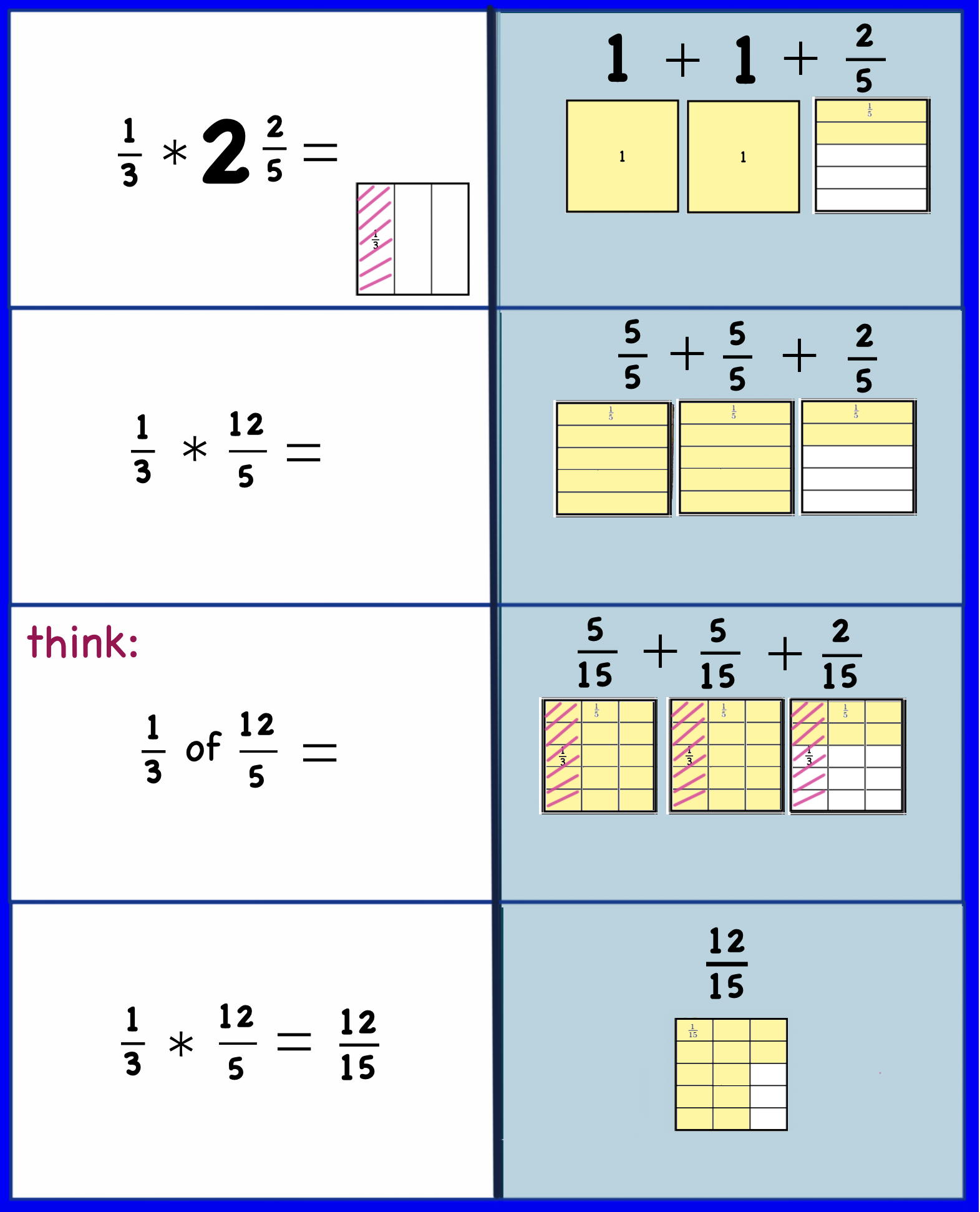 multiplying fractions tiles