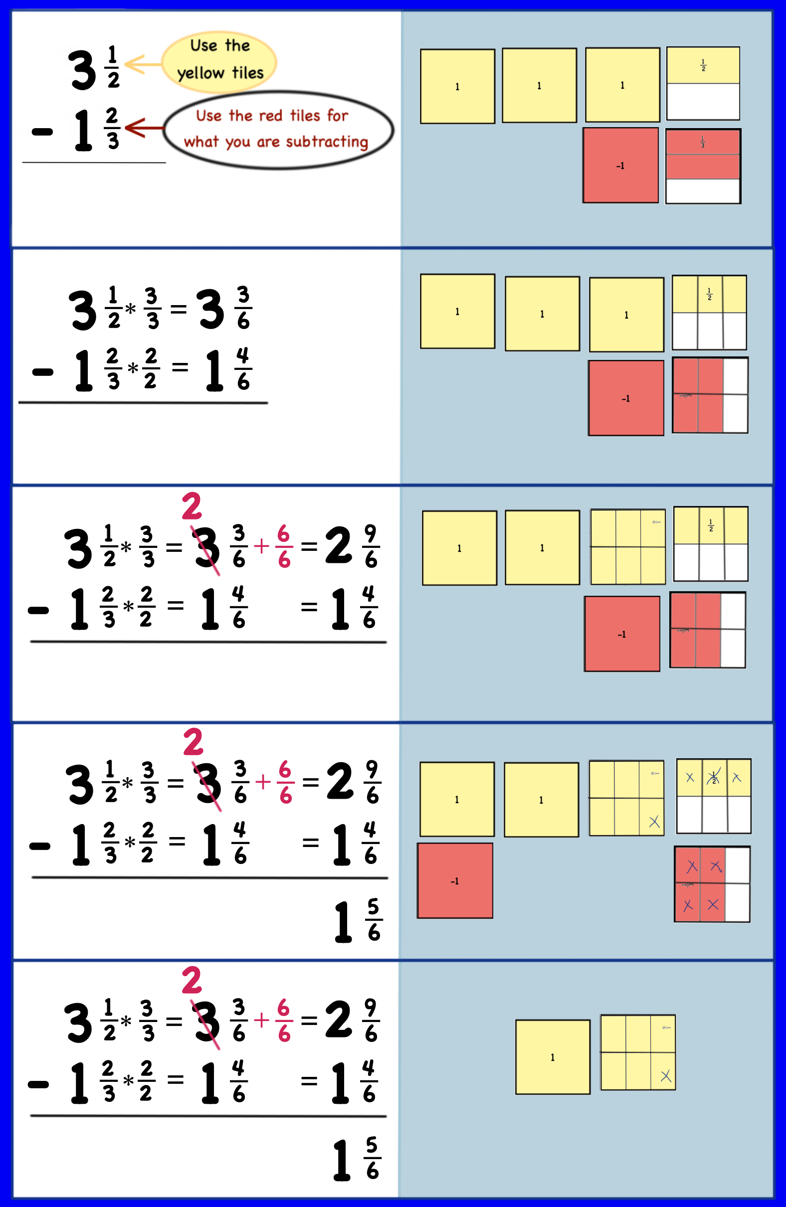 Subtracting Fractions tiles